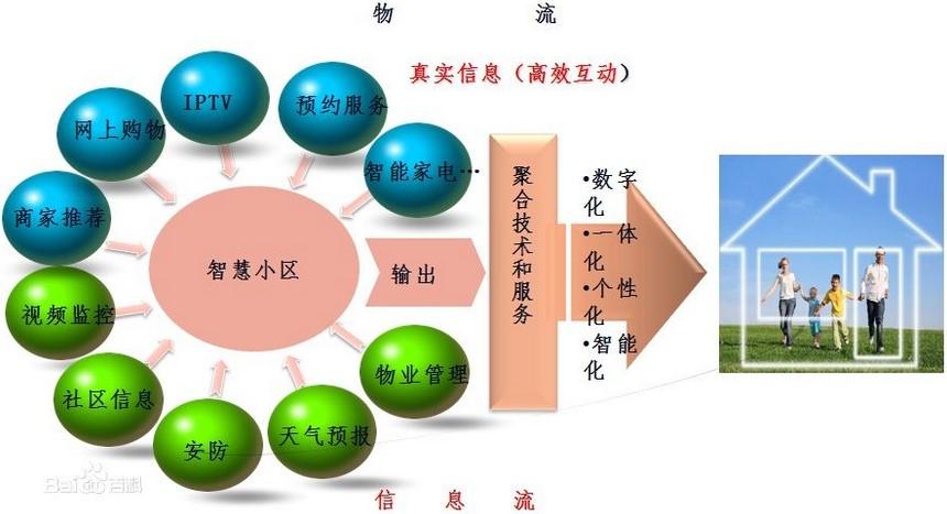 智慧教室矢量图